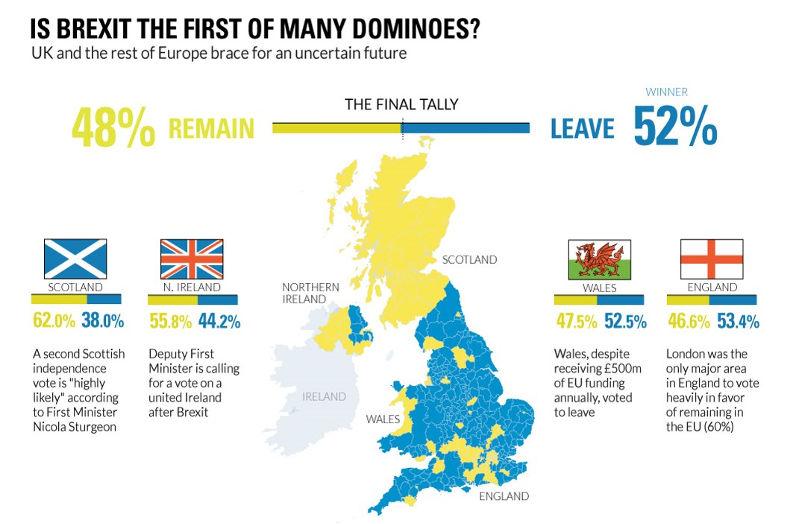 brexit-referendum-2