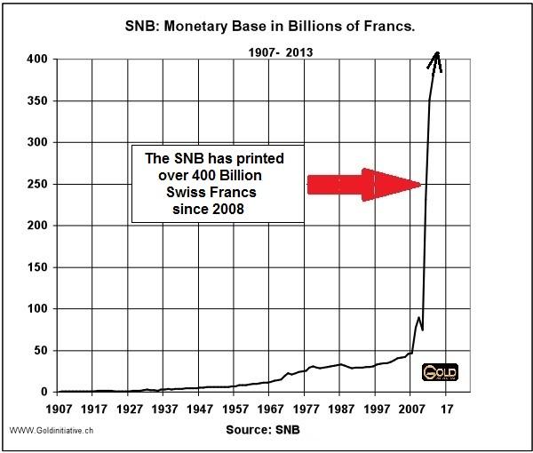 MoneyprintingSNB